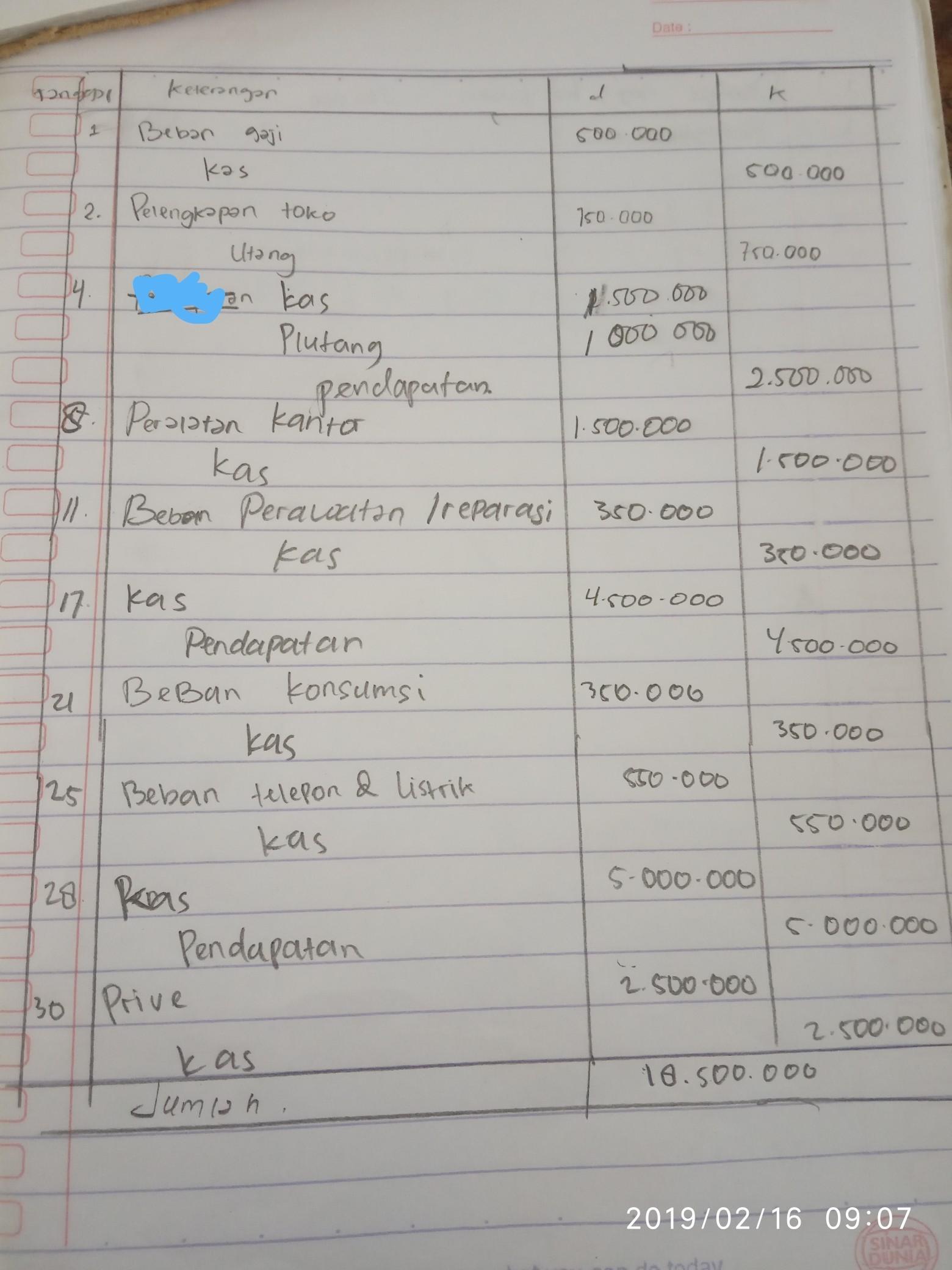 Buat Jurnal Umum Desember Tgl 1 Dibayar Gaji Pegawai Sebesar Rp 500 000 Tgl 2 Dibeli Perlengkapan Brainly Co Id