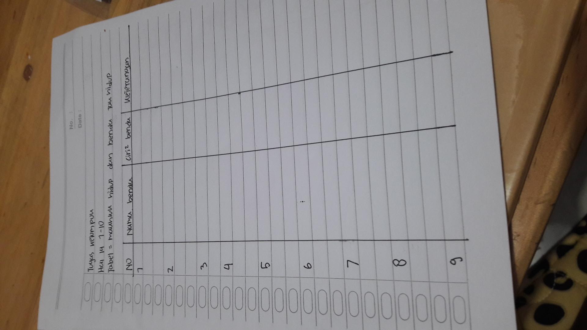 Uji Kompetensi Ipa Kelas 7 Hal 89 Guru Ilmu Sosial