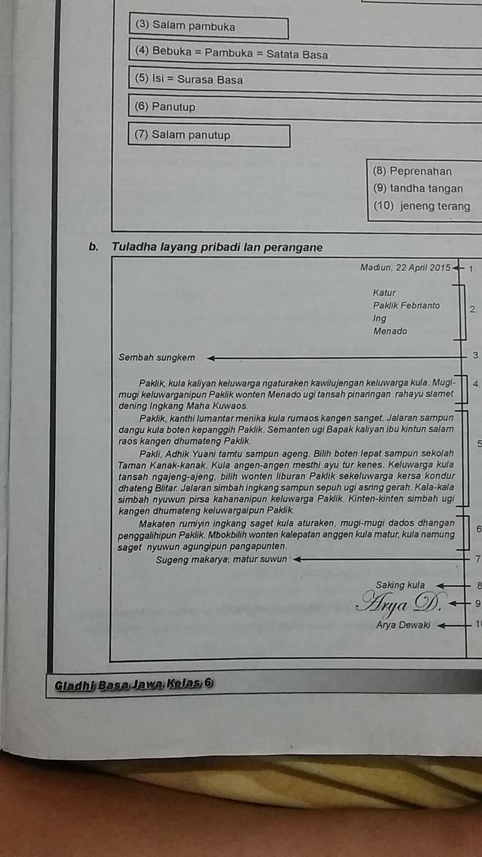 Contoh Surat Pribadi Jawa