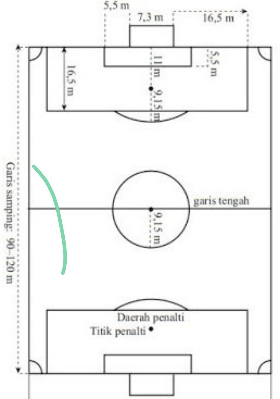 Ukuran Lapangan Sepak Bola Dan Bolanya Berdasarakan Penjelasanya Tolong Dijawab Ya Brainly Co Id