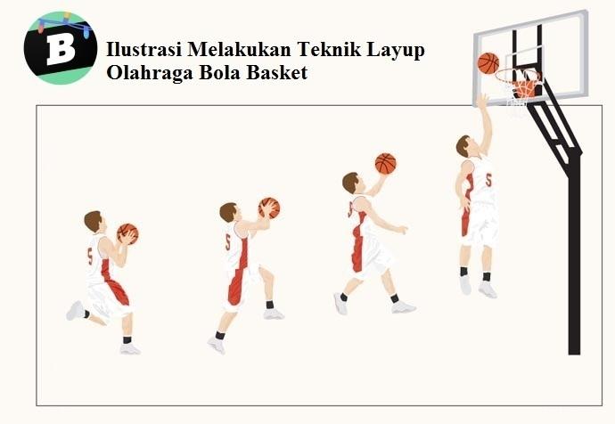 1. bentuk gerakan lengan saat melakukan lay-up shoot bola ...