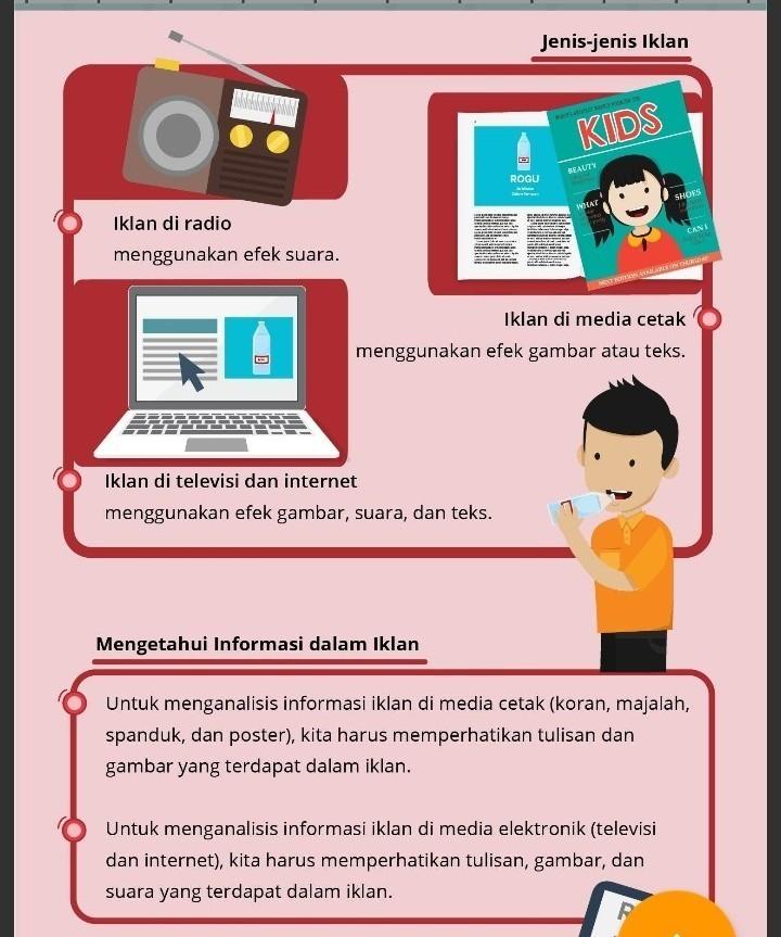 Tips Cara Membuat Iklan Di Media Cetak Terbaru