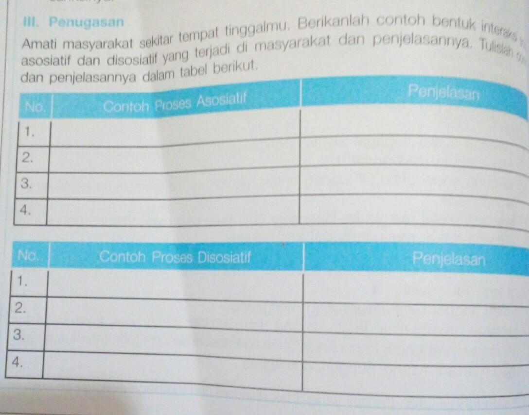 Contoh Asosiatif Dan Disosiatif - Aneka Macam Contoh