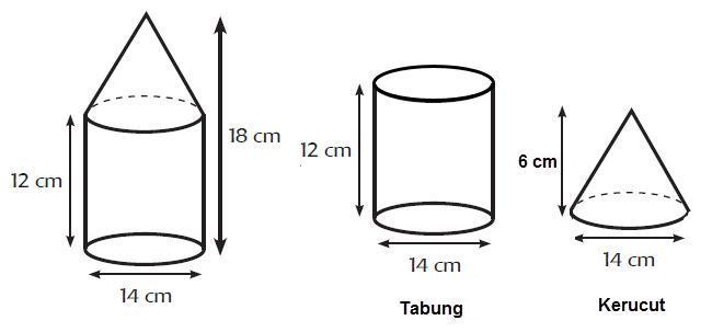Volume Gabungan Tabung Dan Setengah Bola / Cara ...