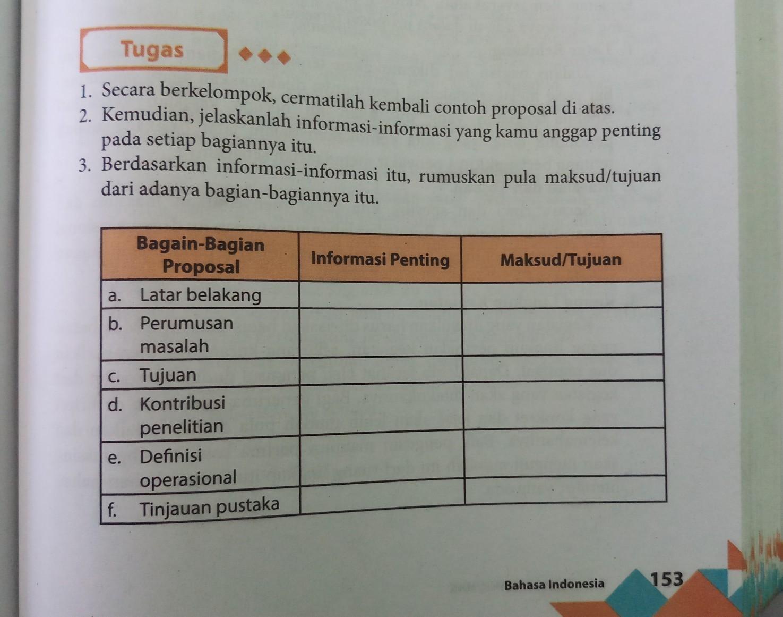 Mengidentifikasi Bagian Oenting Proposal
