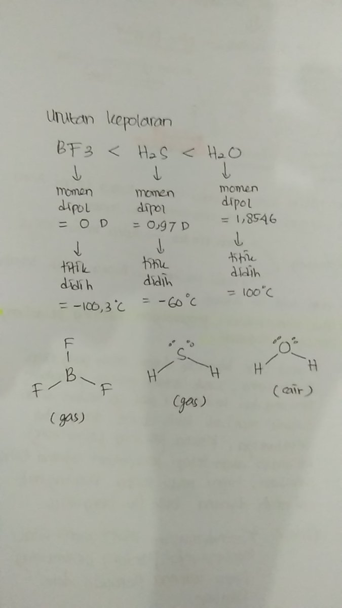 Urutkan Ketiga Senyawa Berikut Berdasarkan Kepolarannya Dimulai Dari Kepolarannya Paling Kecil Brainly Co Id