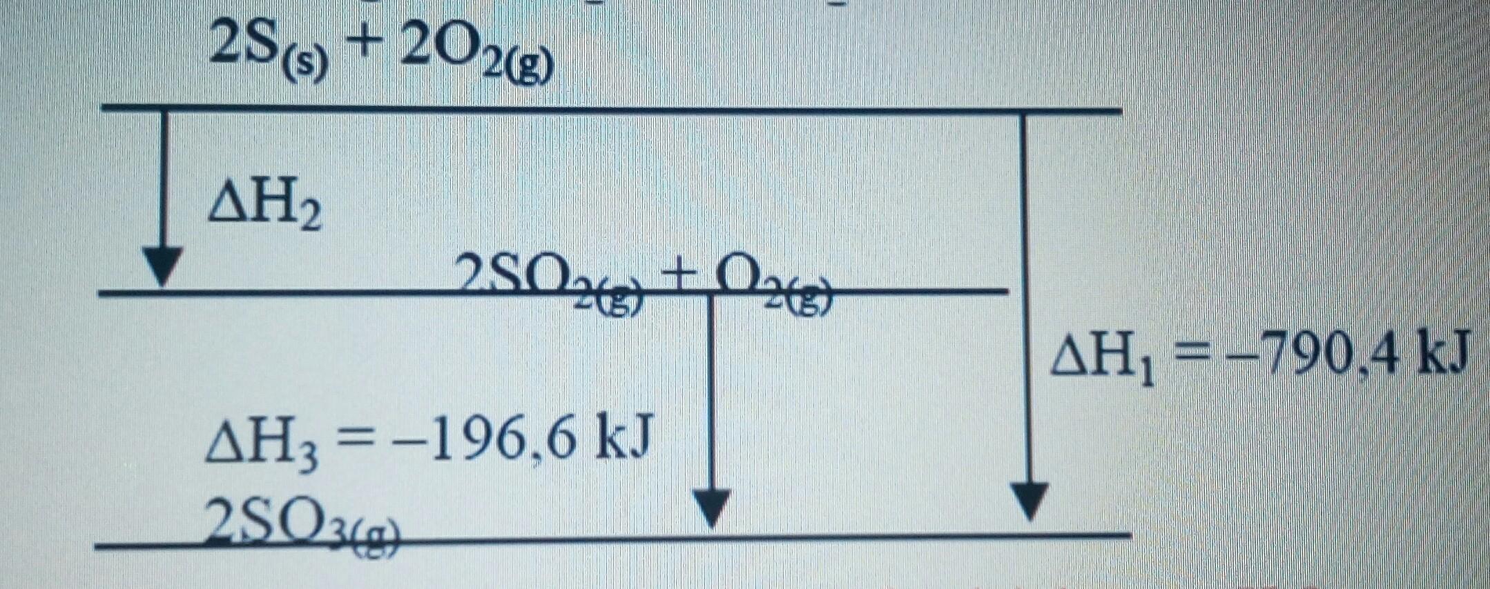 Perhatikan diagram tingkat energi berikut ini berdasarkan diagram unduh jpg ccuart Gallery