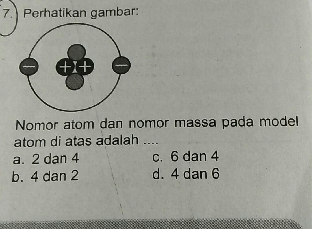 Nomor Atom Dan Nomor Massa Pada Model Atom Di Atas Adalah Brainly Co Id