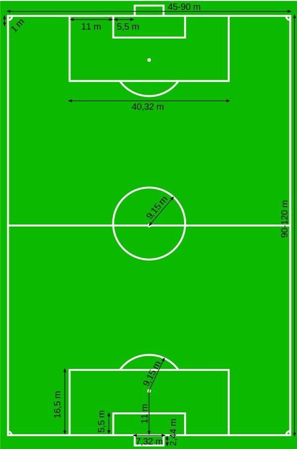 Gambarkan Sepak Lapangan Sepak Bola Beserta Ukurannya Brainly Co Id
