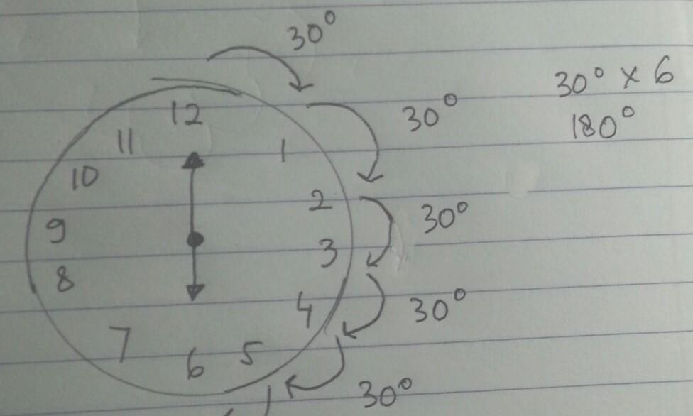 Cara Menghitung Besar Sudut Jarum Jam Pukul 06 00 Brainly Co Id