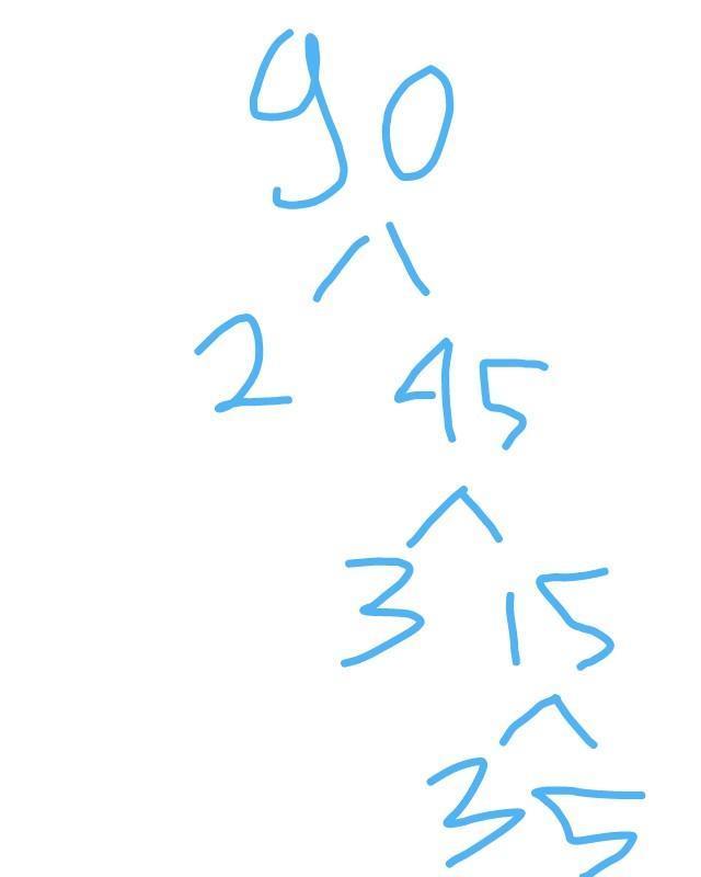 Faktor Persekutuan Terbesar dari 90, 72, dan 54 adalahA 6B ...