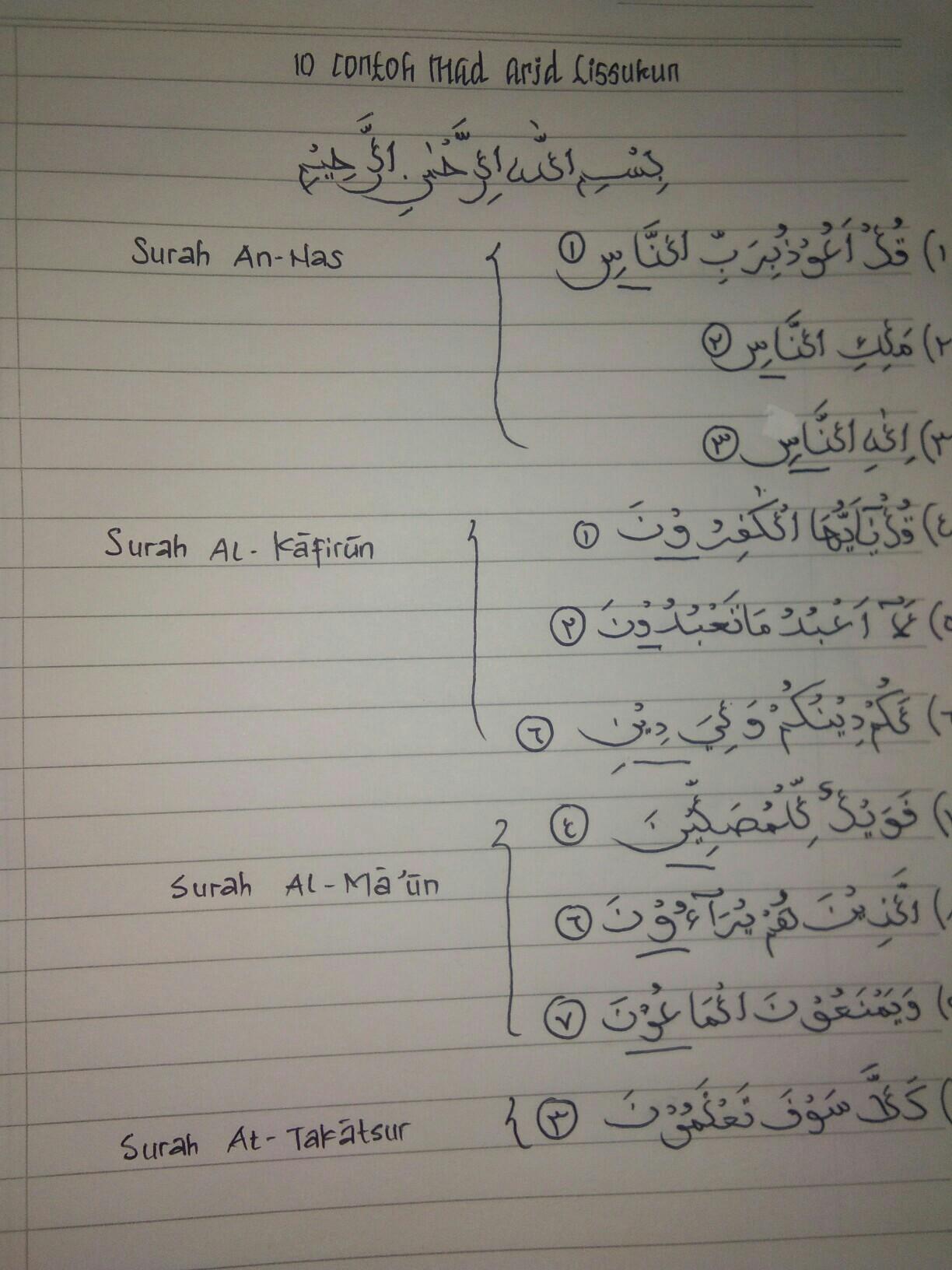 Contoh Mad Arid Lissukun Dalam Al Quran - Berbagai Contoh