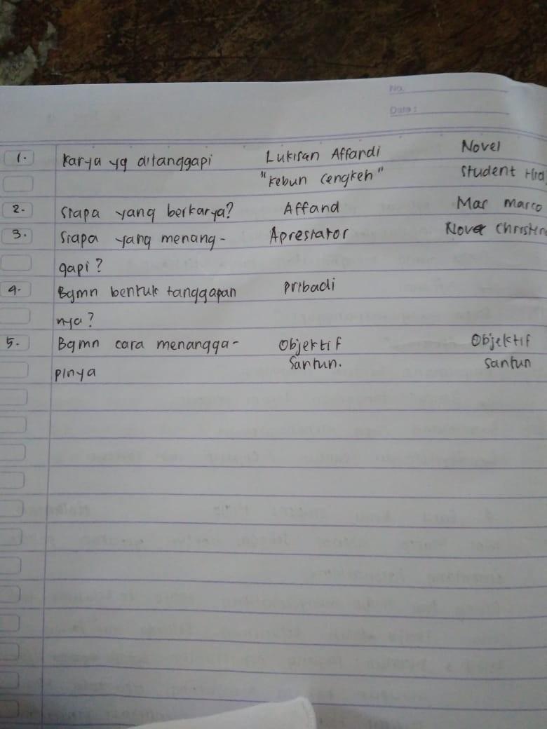 Kunci Jawaban Bahasa Indonesia Kelas 12 Halaman 89 93 Ilmusosial Id