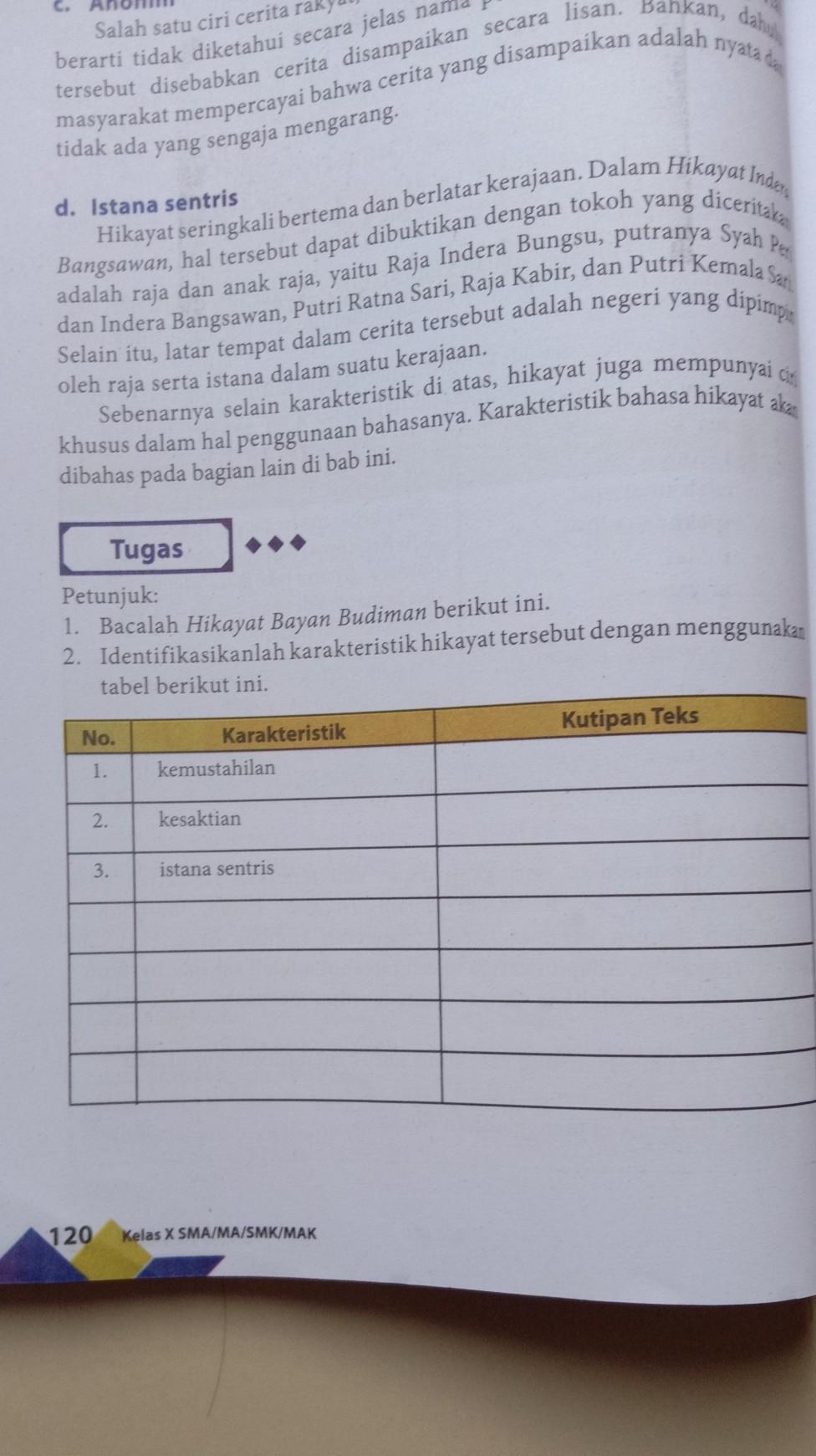 Bahasa Indonesia Kelas 10 Tugas Halaman 120 Brainly Co Id