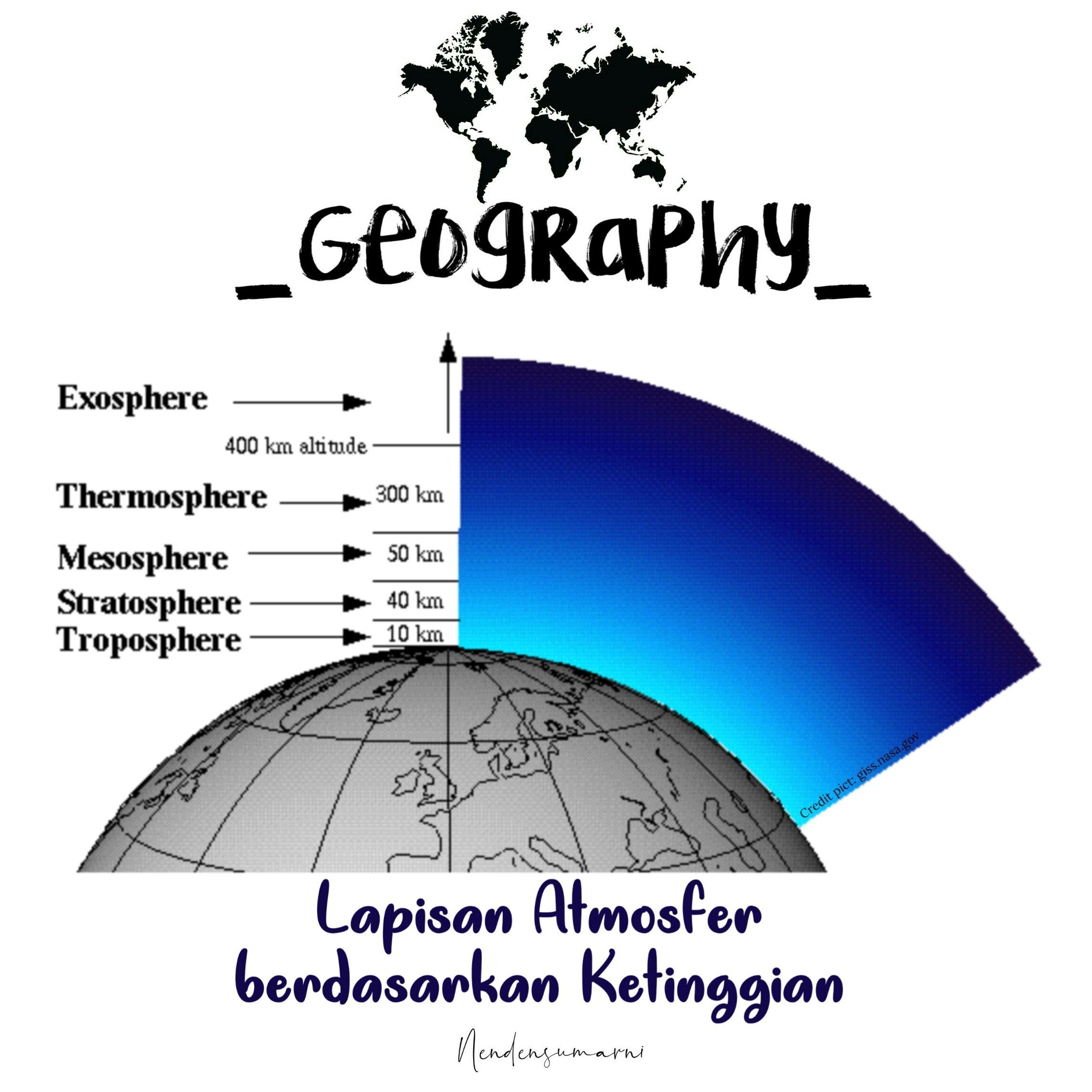 pernyataan yang benar tentang lapisan stratosfer adalah?a ...