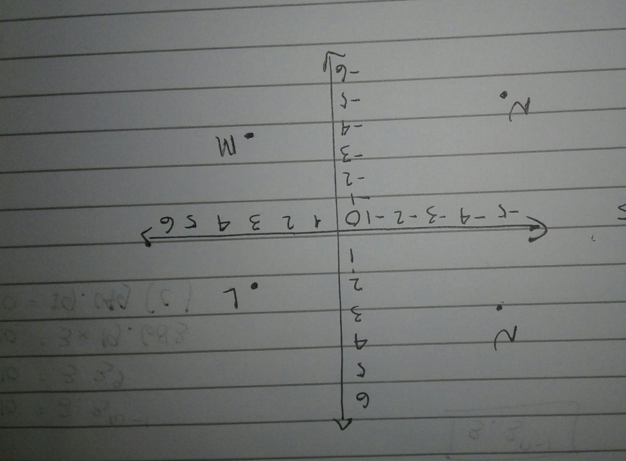 bangun trapesium sama kaki klmn jika titik koordinat l (3 ...