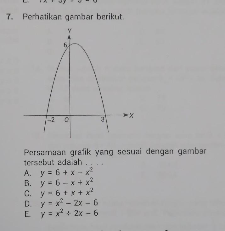 persamaan grafik yang sesuai dengan gambar tersebut adalah ...