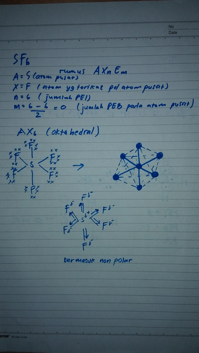 Atom 16s Berikatan Dengan 9f Membentuk Senyawa Sf6 Gambarkan Rumus Lewis Perkiraan Brainly Co Id