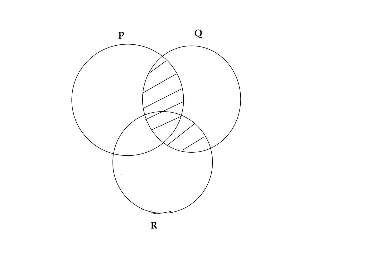 Diagram venn a irisan b komplemen smartdraw diagrams berdasarkan diagram venn tersebut tentukan banyak anggota daria a ccuart Gallery