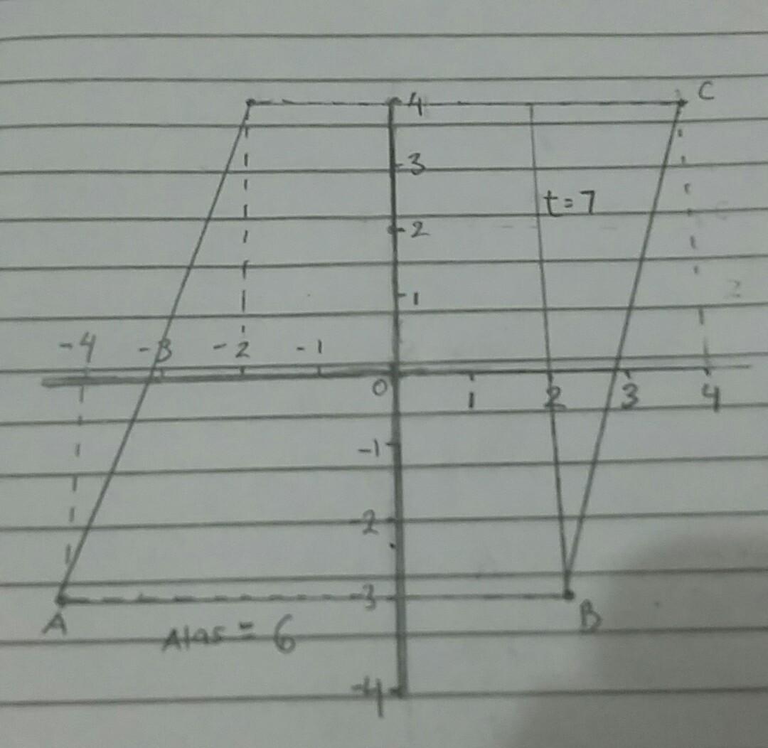 beberapa koordinat titik pada bidang koordinat titik A(-4 ...
