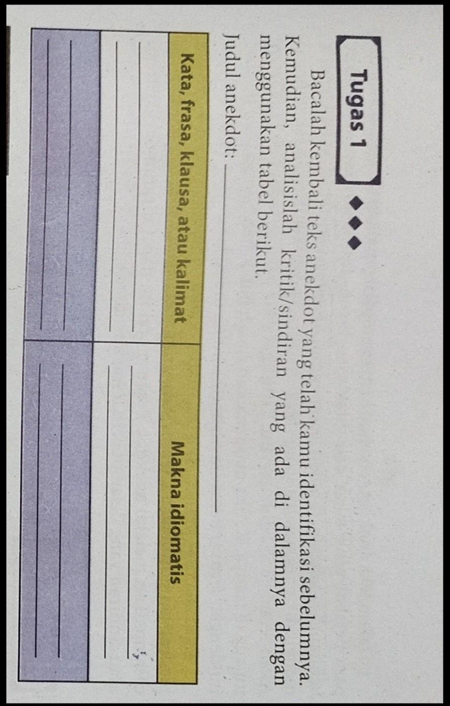 Buku Paket Bahasa Indonesia Kelas 10 Halaman 91 Tugas 1 Brainly Co Id