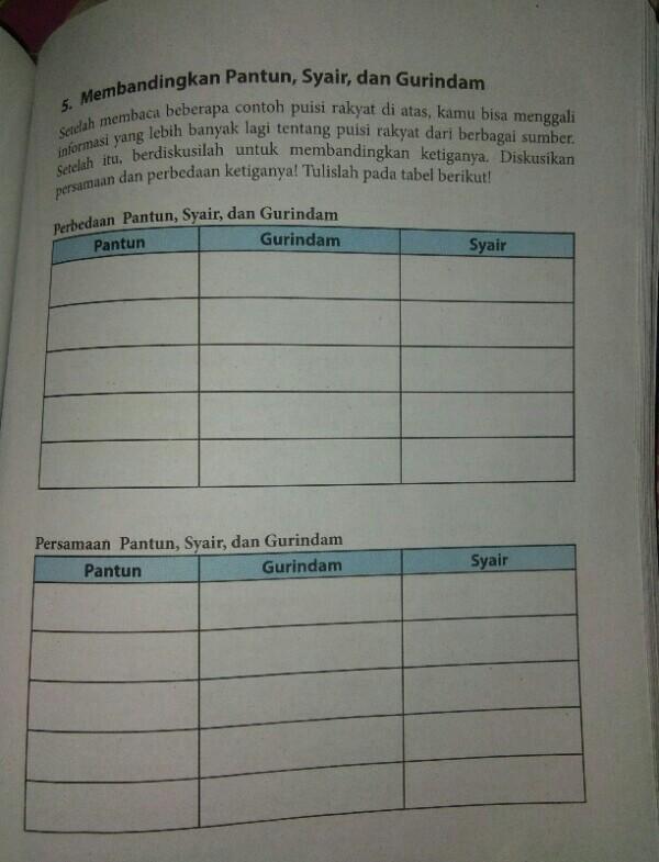 Contoh Pantun Syair Dan Gurindam Contoh Soal Dan Materi Pelajaran 3