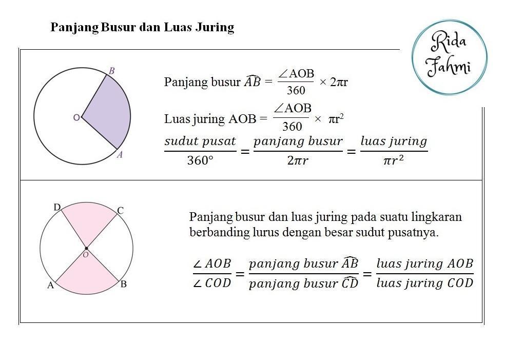 Tentukan Luas Juring Lingkaran Yang Diketahui Sudut Pusatnya 70 Dan Jari Jarinya 10 Cm Brainly Co Id