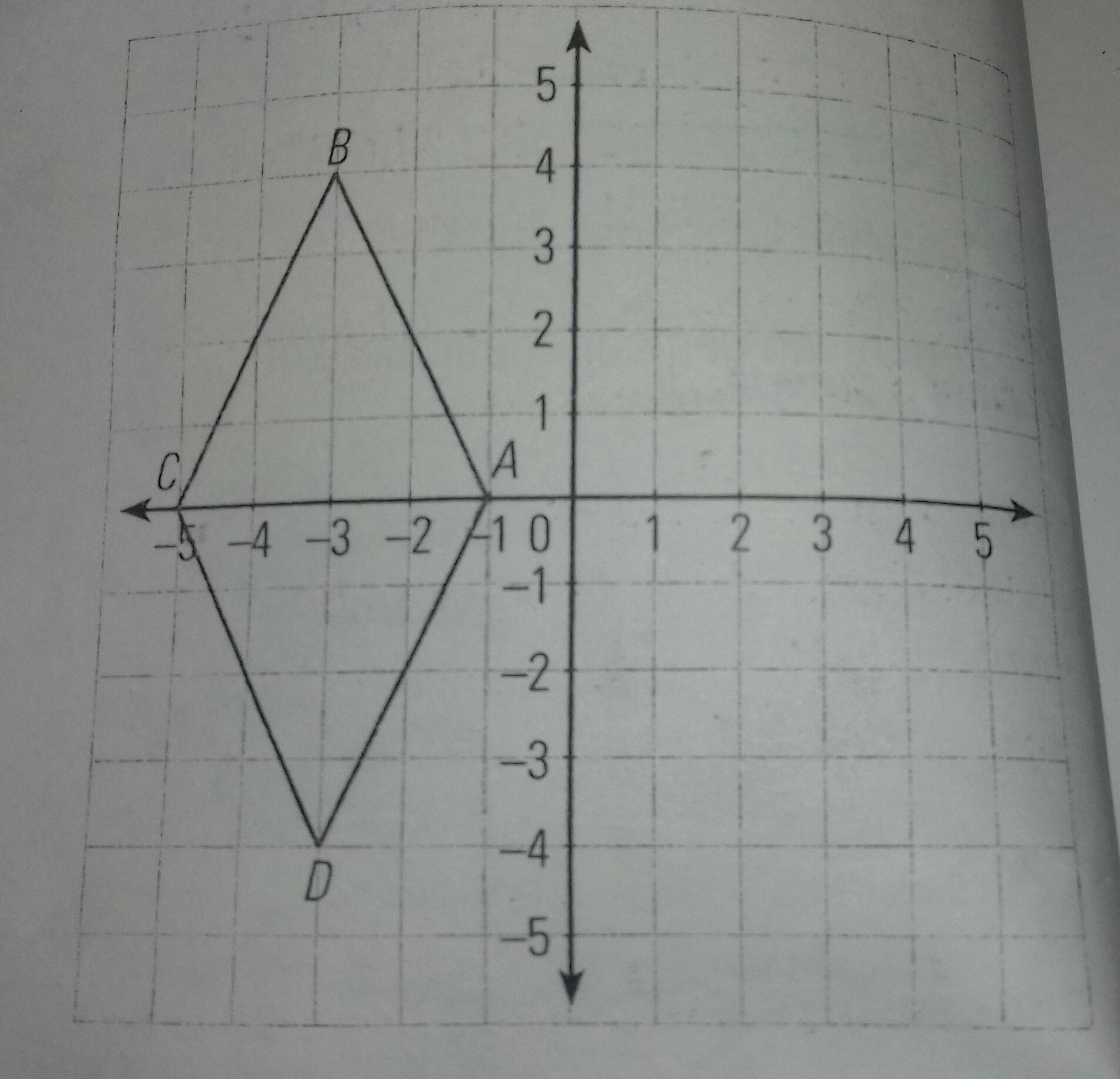 koordinat titik dari bayangan bangun ABCD yang dicerminkan ...