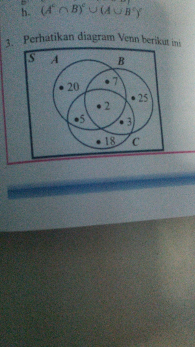 Diagram venn a irisan b smartdraw diagrams 1 terdapat sebuah diagram venn seperti berikut dari ccuart Image collections