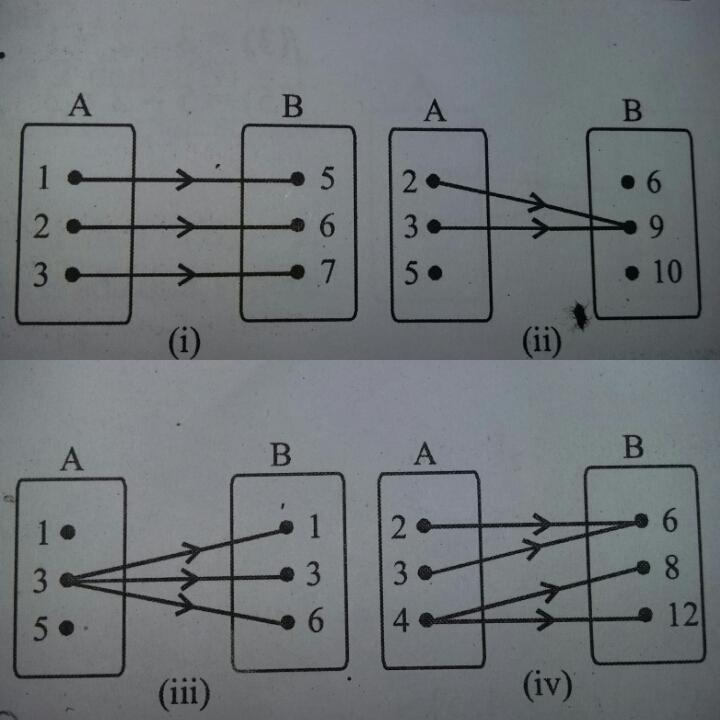 1 di antara diagram panah berikut manakah yang merupakan fungsi di antara diagram panah berikut manakah yang merupakan fungsi berikan alasannya ccuart Choice Image