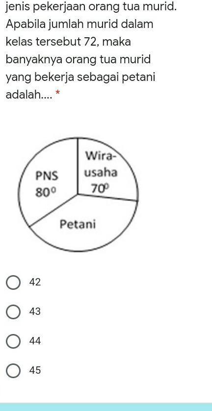 Diagram Berikut Menunjukkan Pekerjaan Dari 72 Orang Tua ...