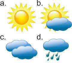 Gambarkan 4 Simbol Cuaca Dengan Artinya Masing Masing Brainly Co Id
