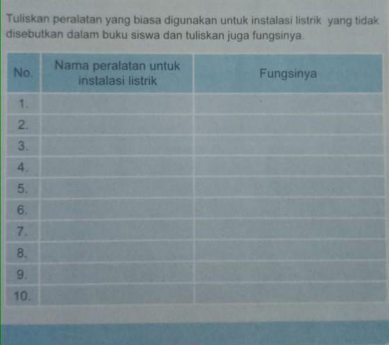 Beserta Fungsinyanote Harus 15 Jawabanngsal Reportprakarya Kelas 9 Brainly Co Id