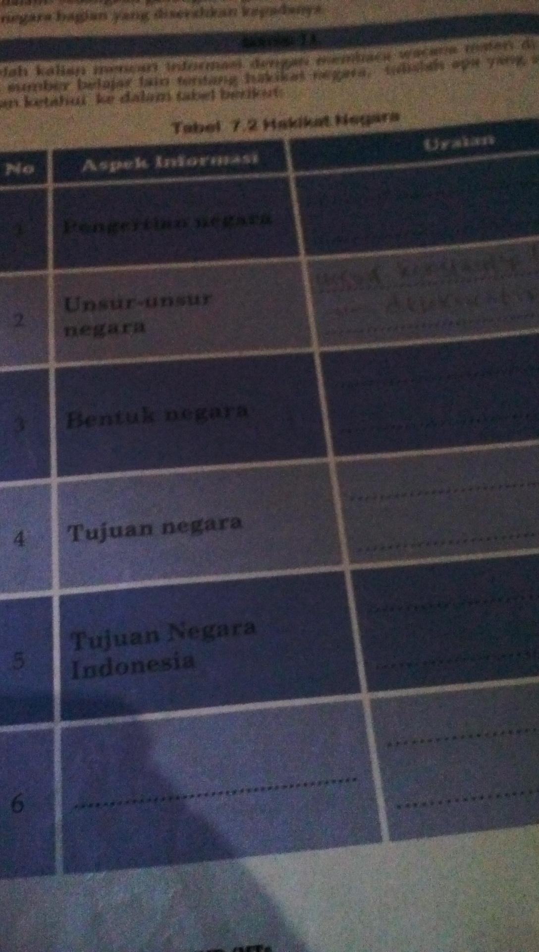 Tabel 7 2 Hakikat Negara Pkn Kls 8 Tolong Ya Brainly Co Id
