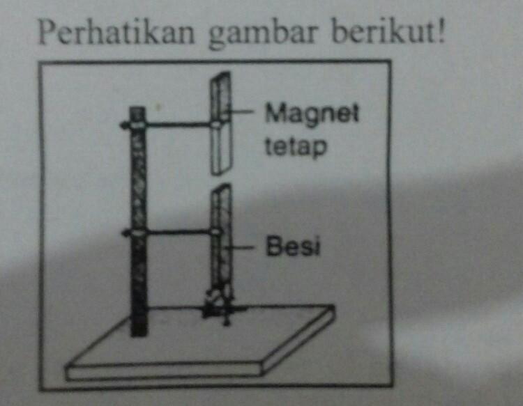 Cara Yang Bisa Dilakukan Untuk Membuat Magnet - Eva