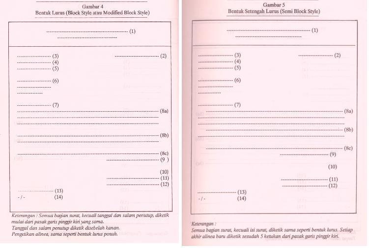 Perbedaan Surat Block Style Dan Semi Block Style Brainlycoid