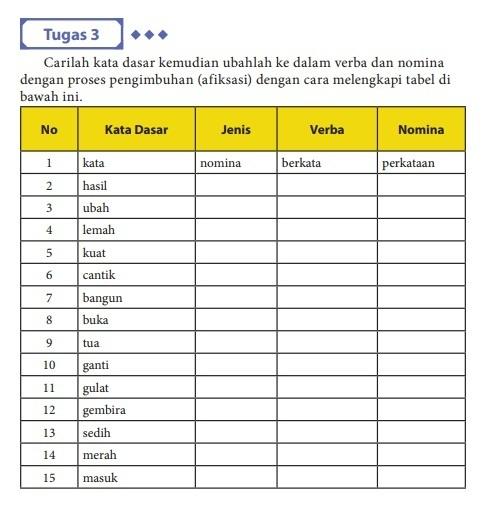 Contoh Kata Dasar Dan Imbuhan Contoh Soal Dan Contoh Pidato Lengkap