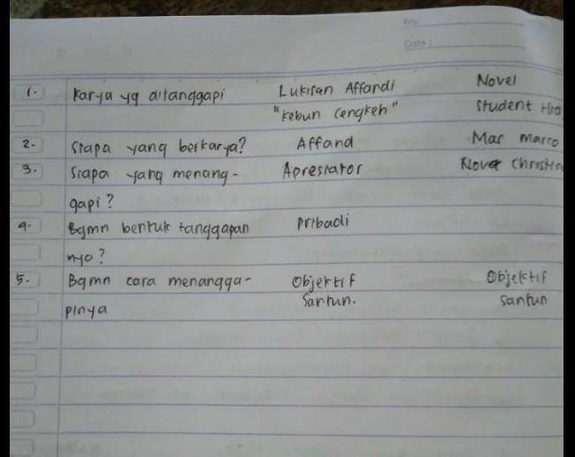 Jawaban Bahasa Indonesia Kelas 9 Halaman 93 Buku Paket Brainly Co Id