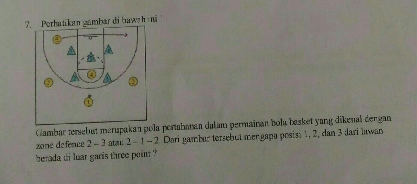 Dalam Pola Pertahanan Bola Basket Zone Defence 2 3 Atau 2 1 2 Mengapa Posisi 1 2 Dan 3 Dari Brainly Co Id