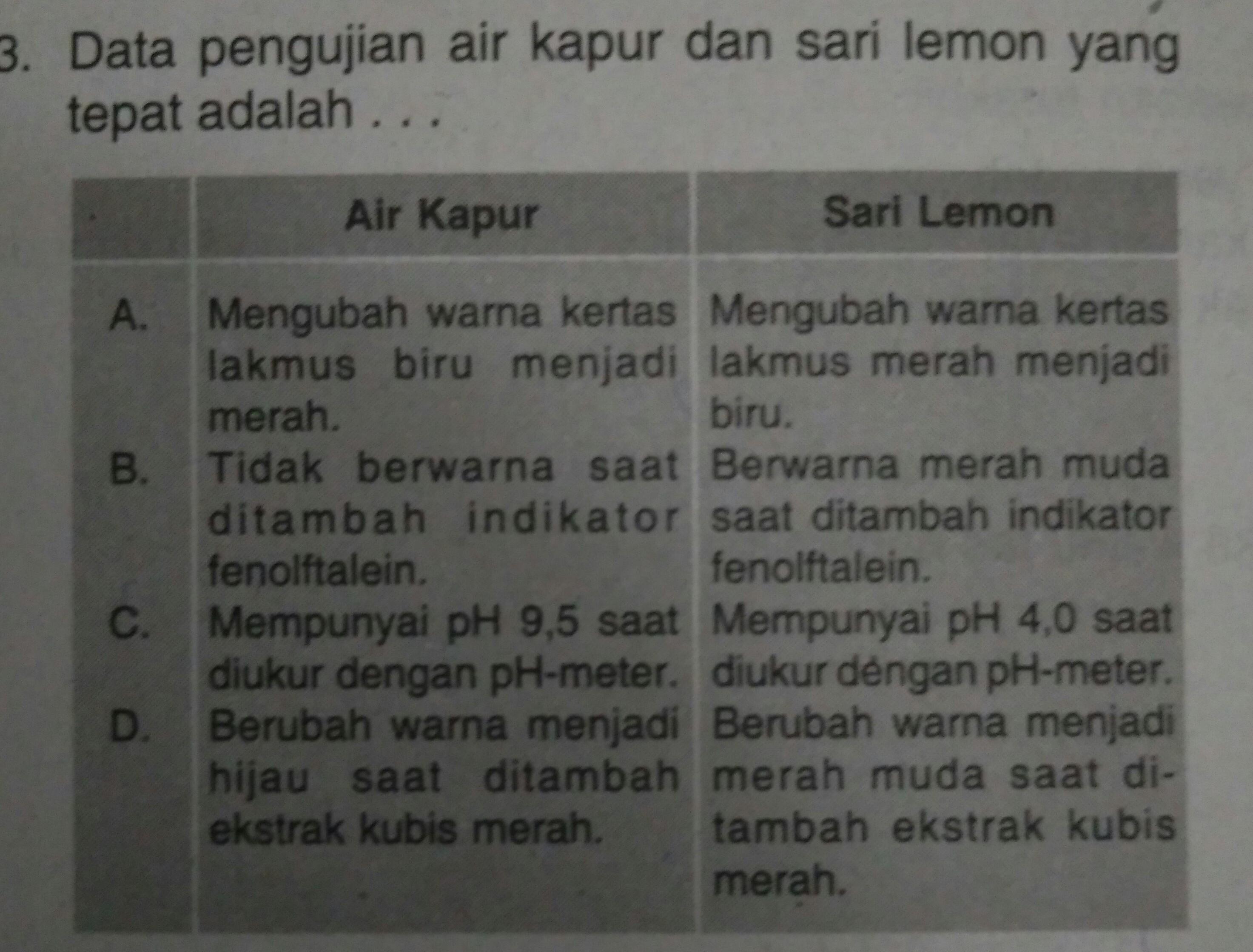 Data Pengujian Air Kapur Dan Sari Lemon Yang Tepat Adalah Brainly