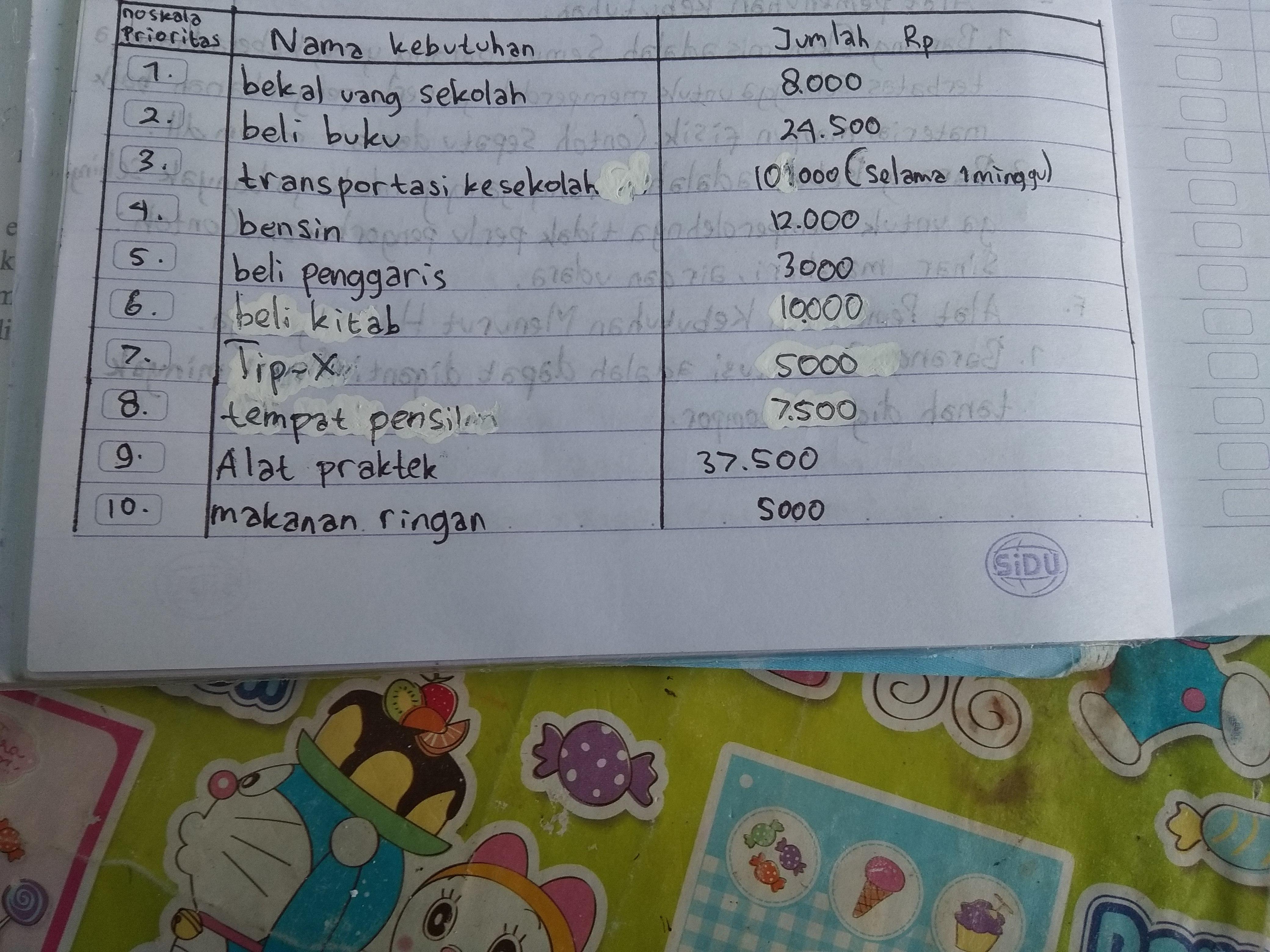 Aktivitas Individu Ips Kelas 7 Halaman 138