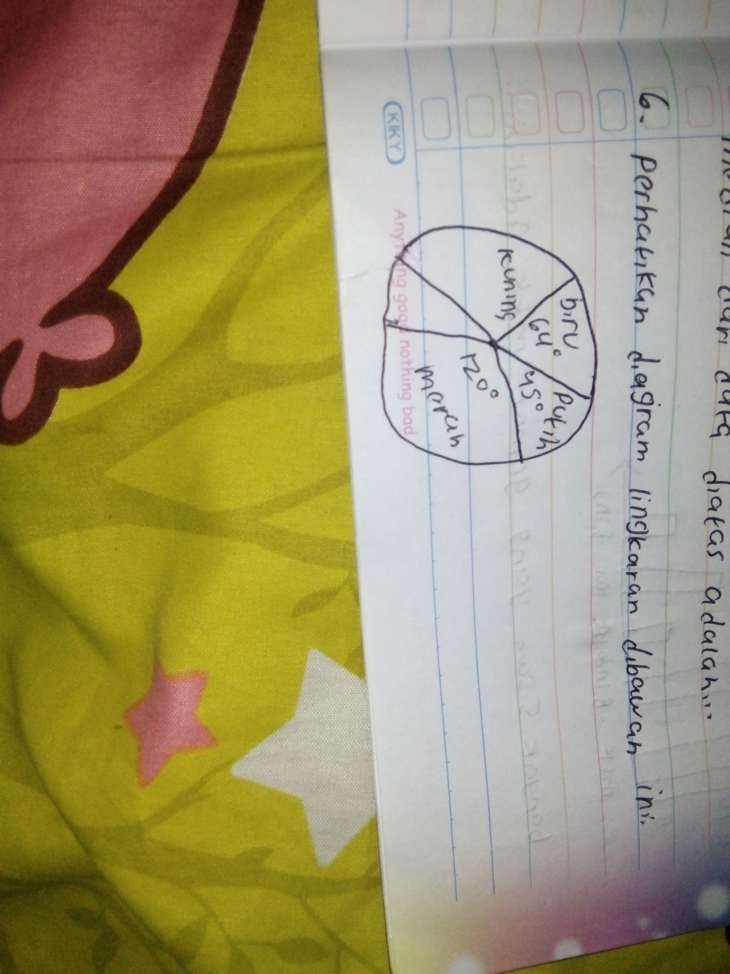 Diagram lingkaran menunjukkan warna kesukaan siswa smp permata siswa diagram lingkaran menunjukkan warna kesukaan siswa smp permata siswa smp permata berjumlah 360 siswa banyak siswa yang menyukai warna kuning adalah ccuart Gallery