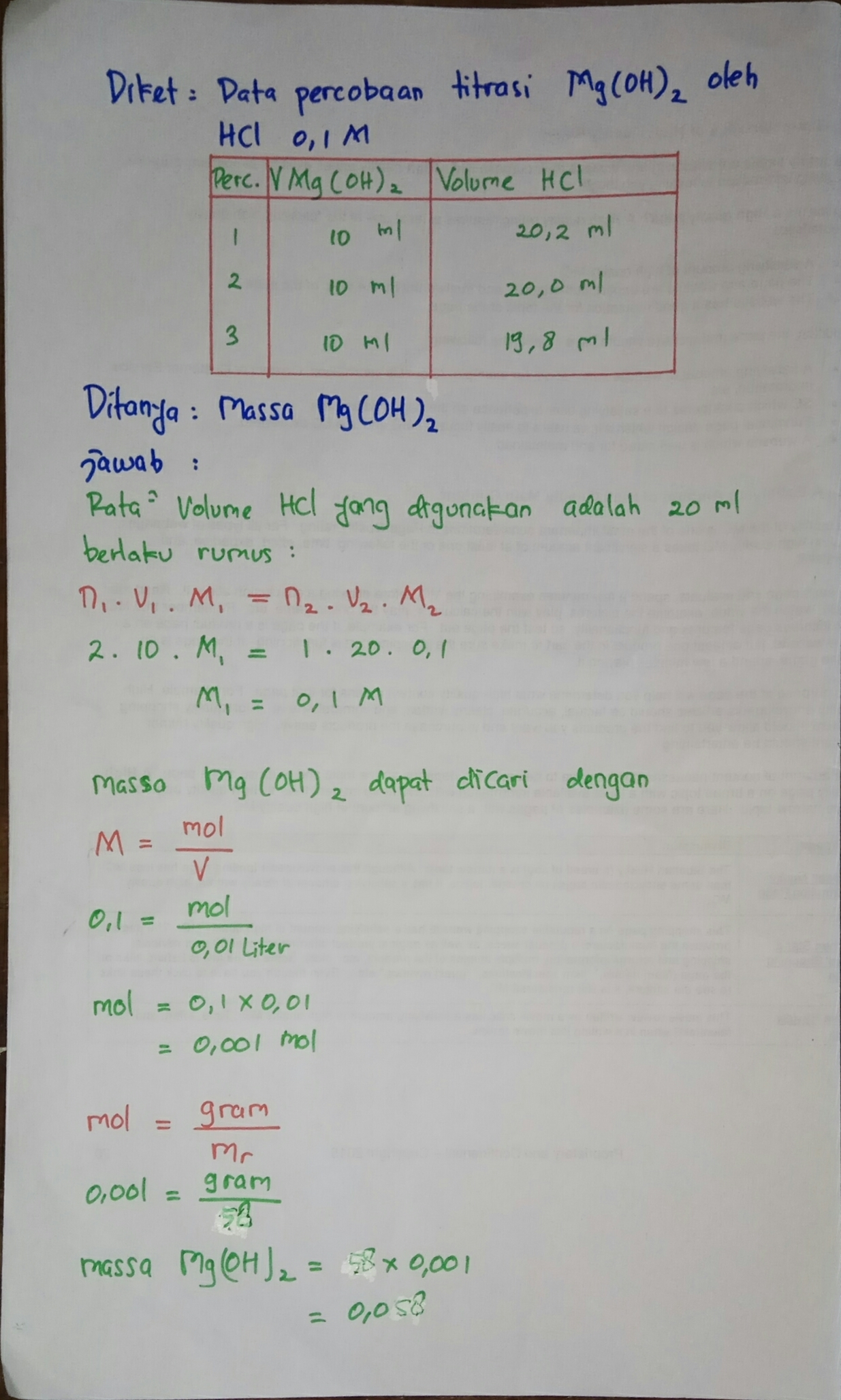 31 Berikut Ini Data Hasil Percobaan Titrasi Larutan Mg Oh 2 Dengan Larutan Hcl 0 1 M Percobaan Brainly Co Id