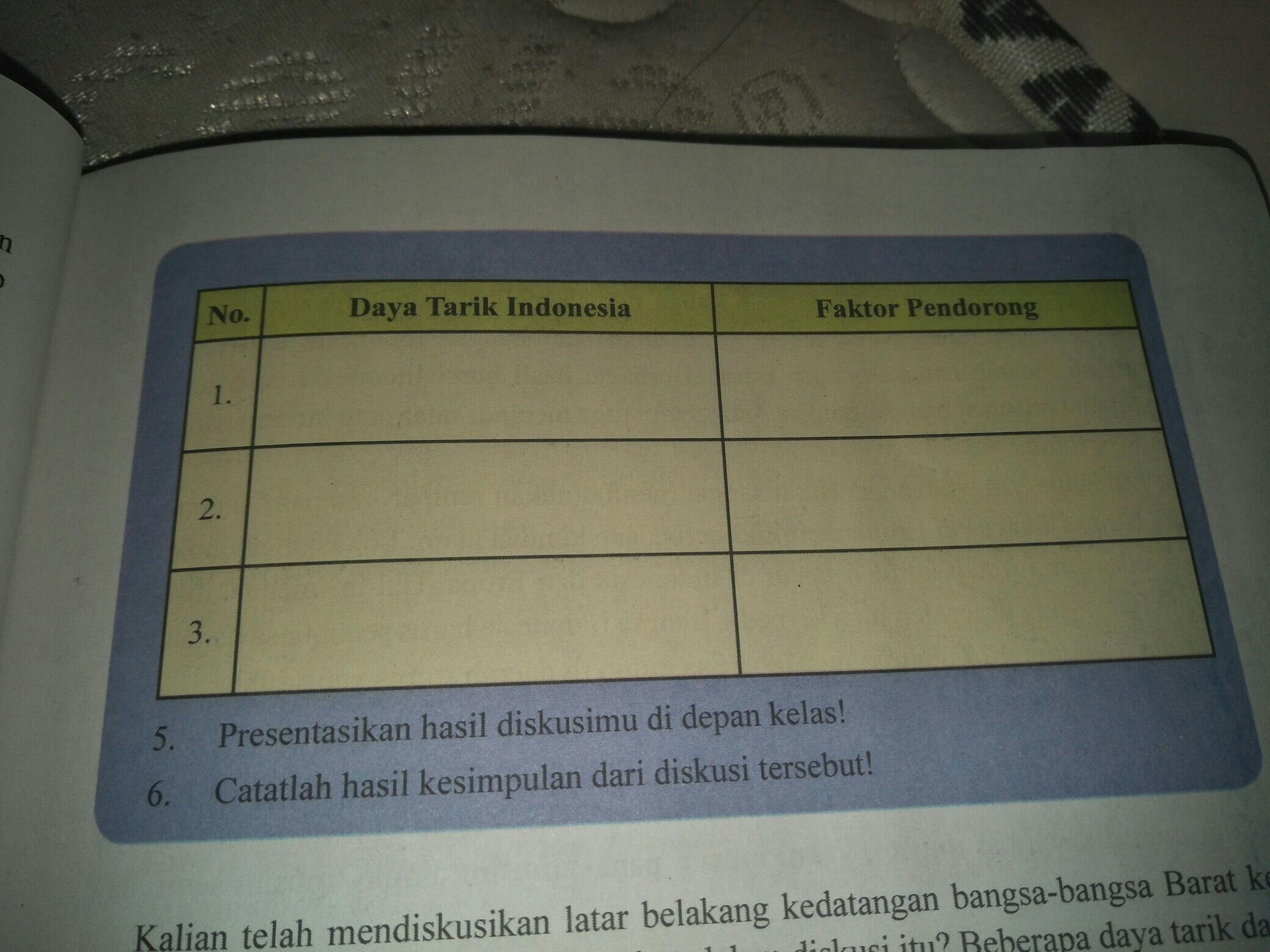 Jawaban Aktivitas Kelompok Ips Kelas 8 Hal 238
