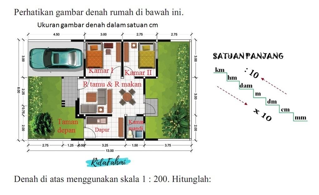 66 Perhatikan Dua Gambar Rumah Tampak Dari Depan Yang Kongruen HD
