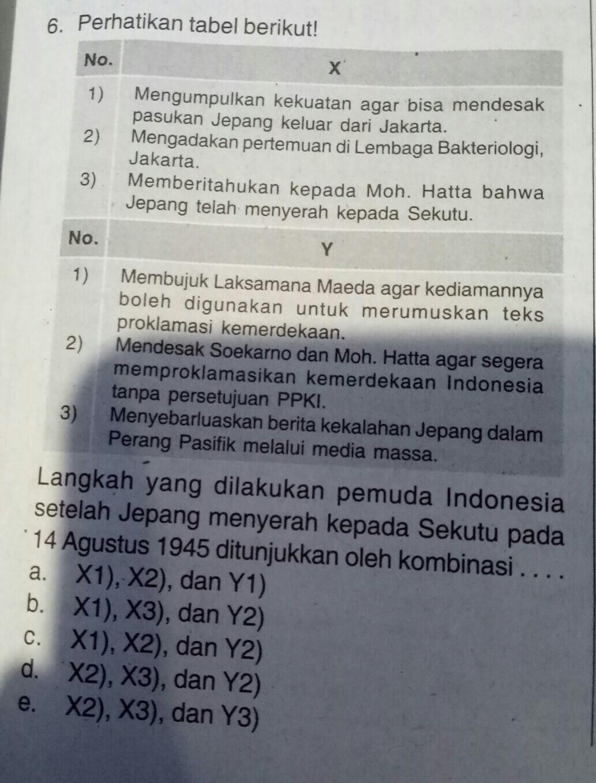 Langkah Yang Dilakukan Pemuda Indonesia Setelah Jepang Menyerah Kepada Sekutu Pada 14 Agustus 1945 Brainly Co Id