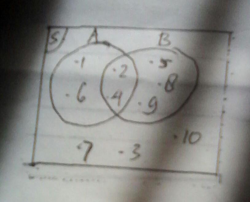 Perhatikan diagram venn di bawah ini atentukan anggota himpunan ab unduh jpg ccuart Image collections