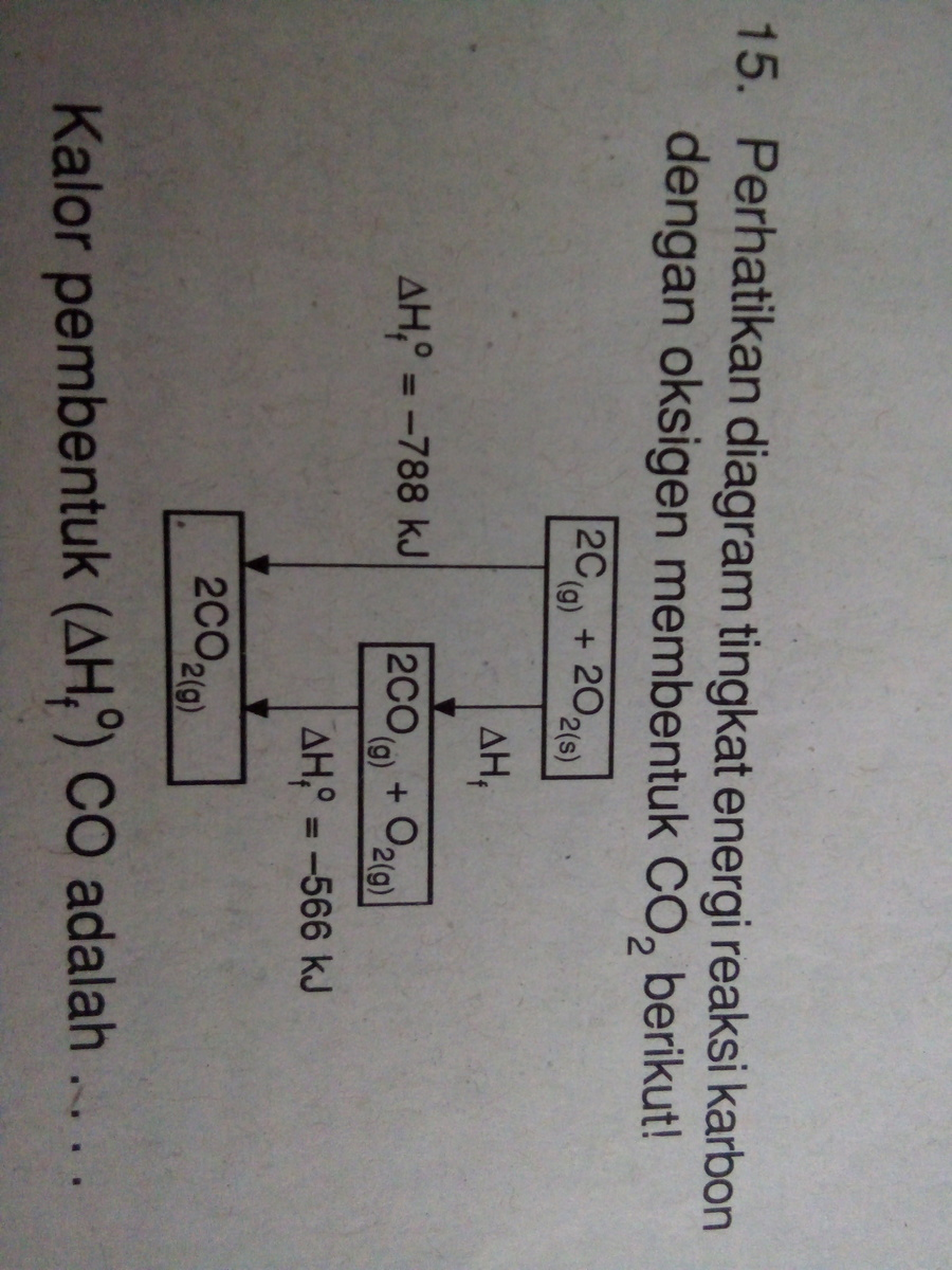 Perhatikan diagram tingkat energi reaksi karbon dengan oksigen unduh jpg ccuart Images