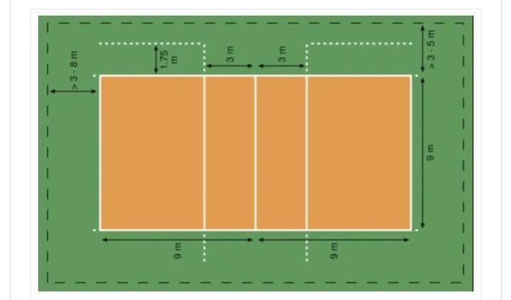 Gambar Net Bola Voli Beserta Ukurannya Gambar Lapangan Bolavolly Beserta Ukurannya Brainly Co Id