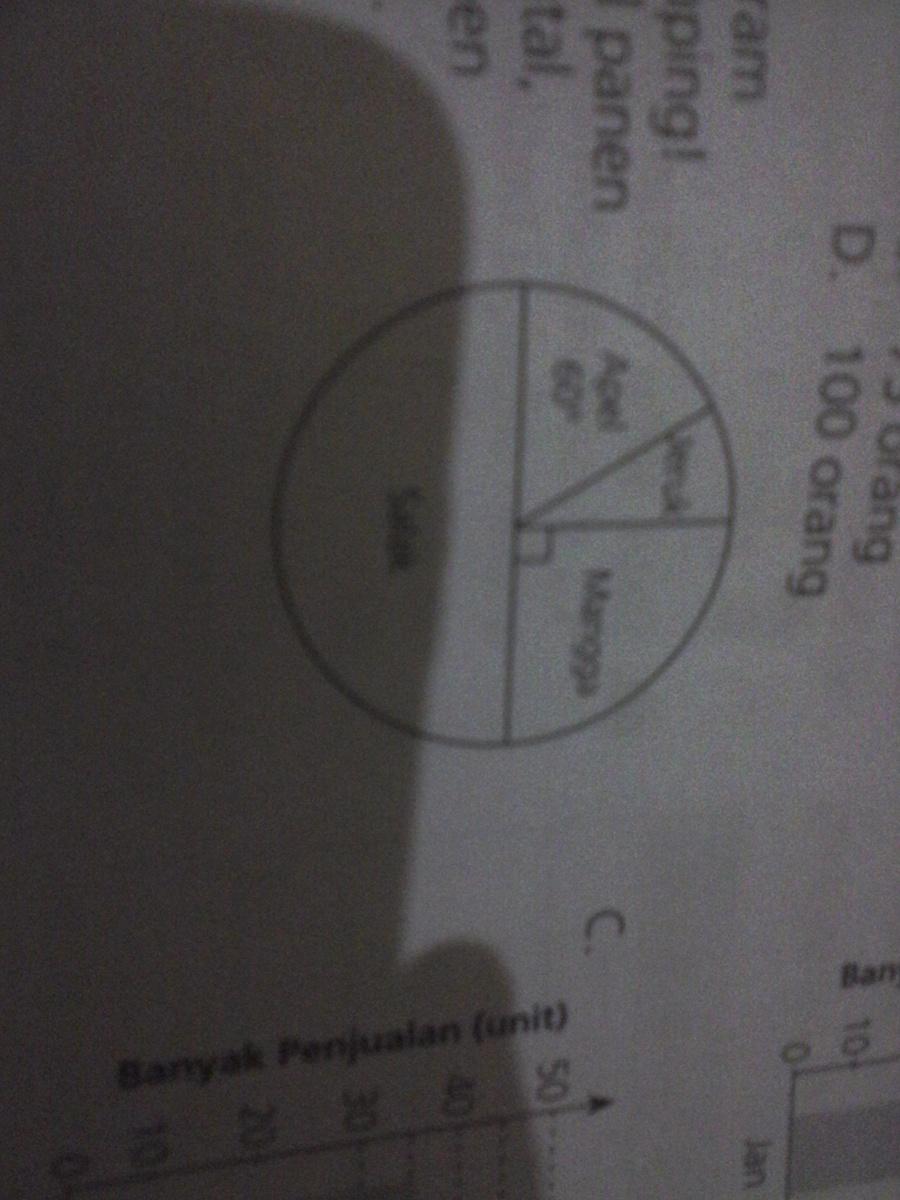 Perhatikan diagram lingkaran di atas jika banyak hasil panen unduh jpg ccuart Images